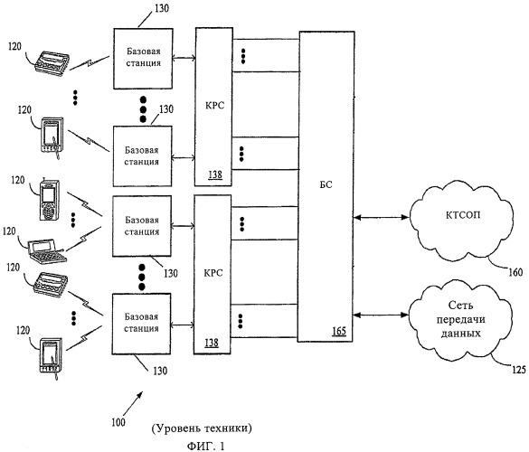 Способ повышения эффективности использования спектра в многополосной системе беспроводной связи на основе ортогонального частотного уплотнения