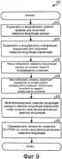 Мультиплексирование и передача данных трафика и информации управления в системе беспроводной связи