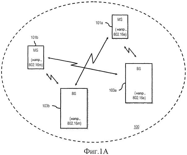 Способ и устройство для формирования структуры кадра для поддержки различных режимов работы