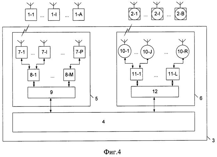 Способ передачи данных в системе сотовой связи и система для его реализации