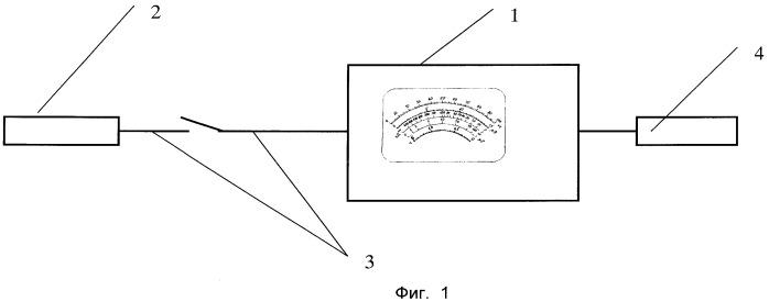 Устройство для определения параметров акупунктурных точек