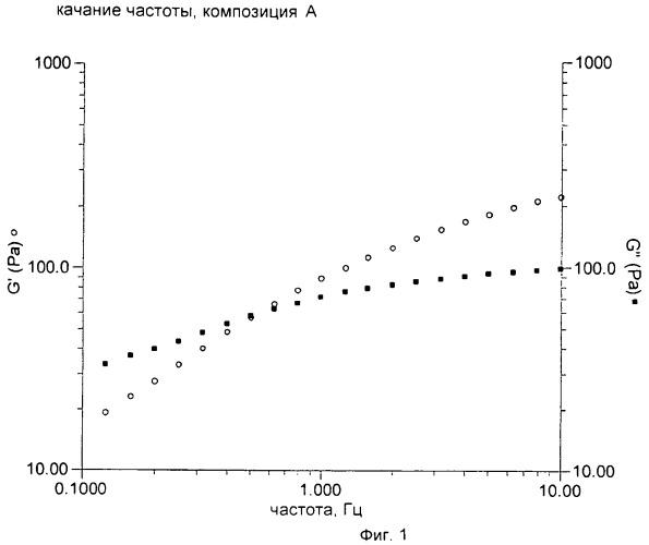 Применение геля из природного полисахарида (природных полисахаридов) для приготовления годной для инъекции композиции при лечении дегенераций суставов