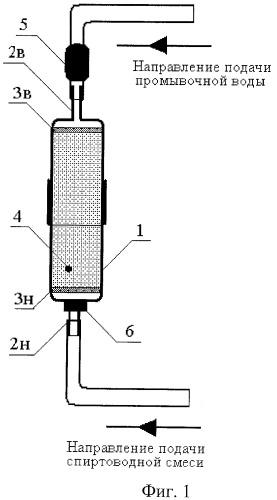 Способ и устройство для уменьшения попадания наночастиц активированного угля в смесь воды и этилового спирта