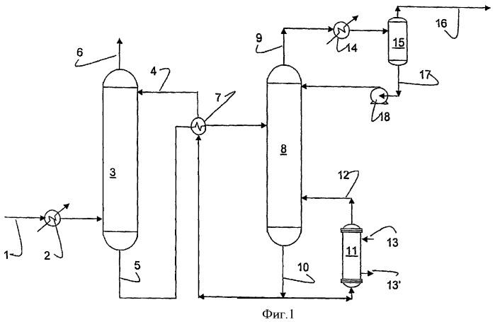 Регенерация поглотителя обедненным раствором, подвергнутым мгновенному испарению, и интеграция тепла