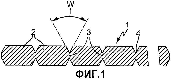 Способ изготовления проволочной ленты, состоящей из большого числа расположенных параллельно друг другу проволочных нитей, а также проволочная лента, изготовленная этим способом