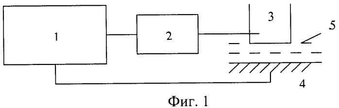 Способ формирования импульсов тока при электрохимической обработке детали