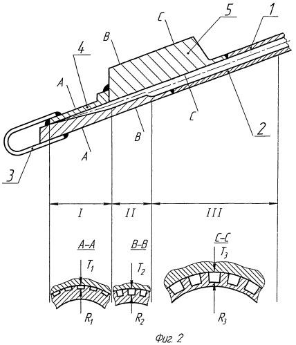 Способ изготовления сопла камеры сгорания жидкостного ракетного двигателя (жрд), содержащего наружную и внутреннюю оболочки