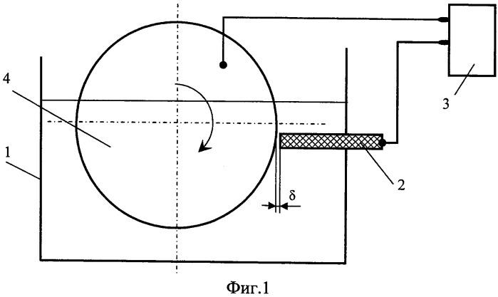 Способ получения титанового диска с покрытием карбида титана