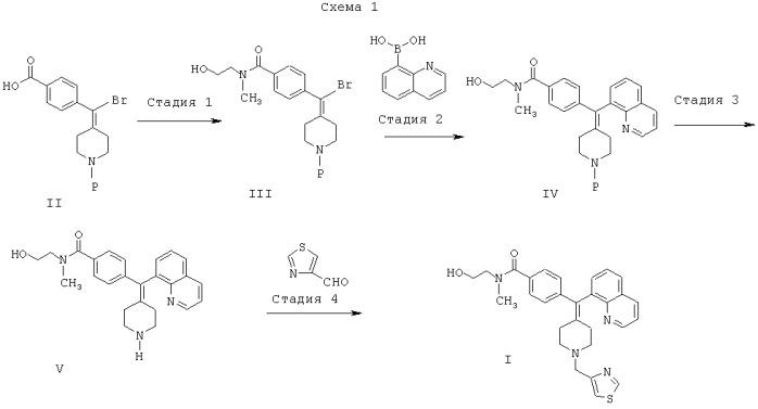 N-(2-гидроксиэтил)-n-метил-4-(хинолин-8-ил(1-(тиазол-4-илметил)пиперидин-4-илиден)метил)бензамид, способ его получения и его применение для лечения боли, тревоги и депрессии