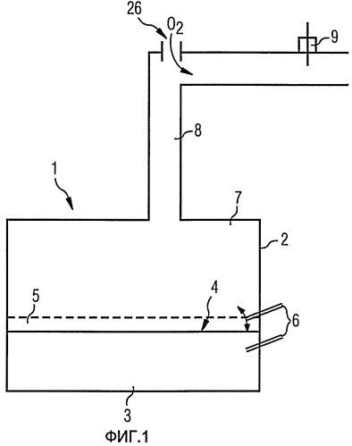 Способ регулирования выпуска окиси углерода в металлургическом процессе плавления