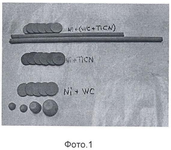 Способ модифицирования сталей и сплавов