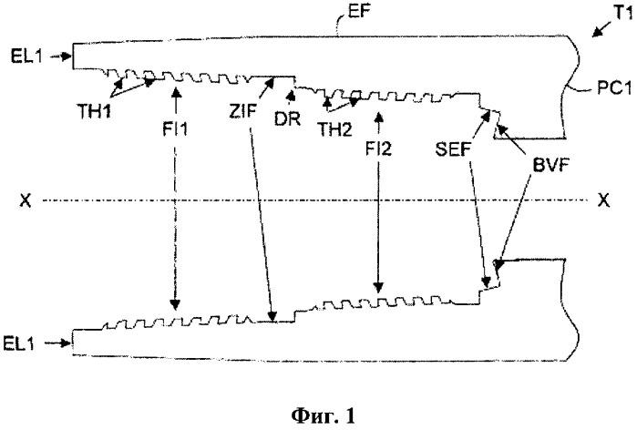 Резьбовой элемент детали с противоположными частями резьбы и соответствующим трубным резьбовым соединением
