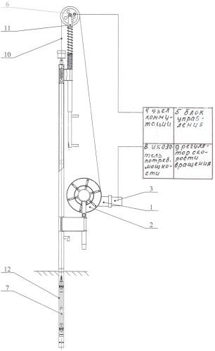Способ депарафинизации насосно-компрессорных труб нефтяных скважин