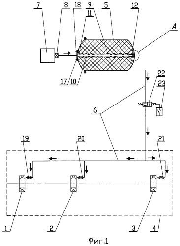 Система смазки узлов машины (варианты)