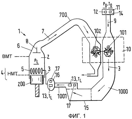Способ наполнения цилиндра двухтактного дизельного двигателя большой мощности с продольной продувкой наддувочным воздухом, а также двухтактный дизельный двигатель большой мощности с продольной продувкой