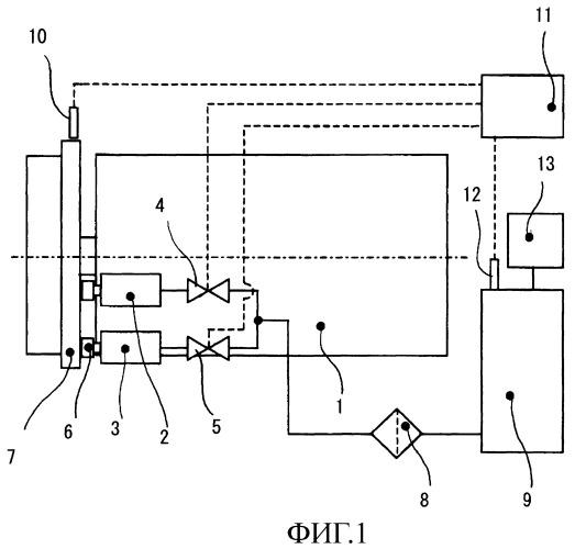 Способ и устройство для запуска двигателя