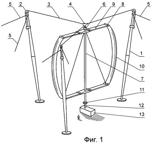 Ветросиловая установка с ротором дарье
