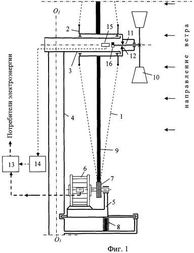 Ветроэлектрический агрегат