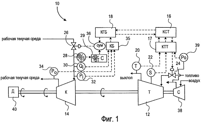 Способ управления системой, использующей газовую турбину для приведения в действие первого компрессора
