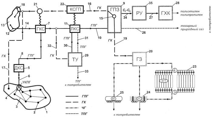 Способ трубопроводной транспортировки гелия от месторождений потребителям