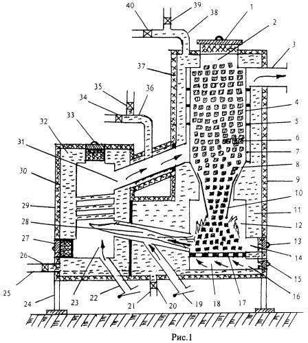Установка на древесном или торфяном топливе для выработки тепловой энергии и горячей воды