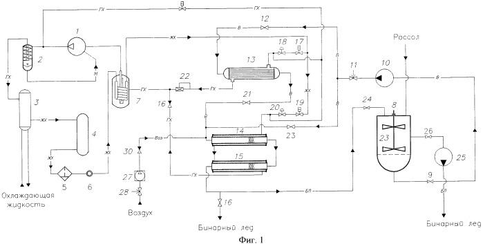 Холодильно-технологический комплекс для предварительного охлаждения и временного хранения рыбы