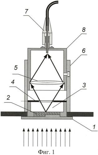 Детектор светового излучения