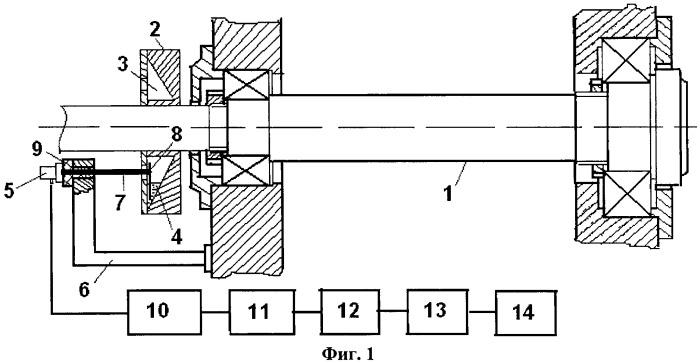 Система измерения и контроля механических колебаний шпиндельных узлов