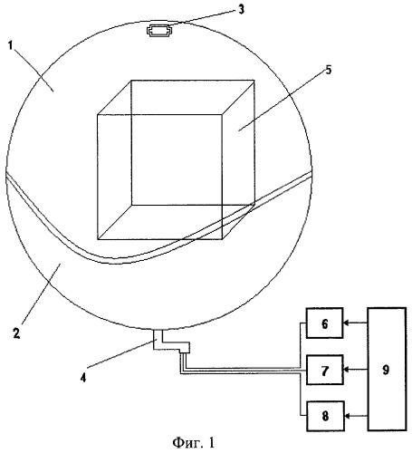 Устройство для исследования влияния электромагнитных полей на биологические объекты