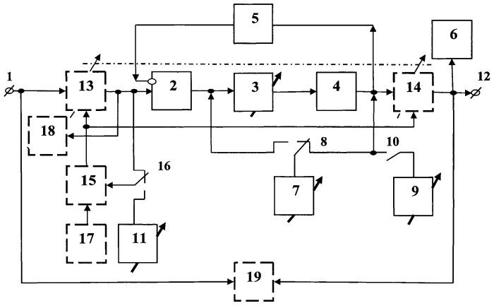 Устройство для имитации нелинейных искажений электрического сигнала