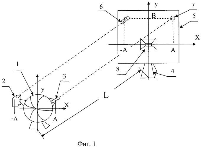 Способ определения систематических ошибок пеленгования ракеты и цели моноимпульсной системой