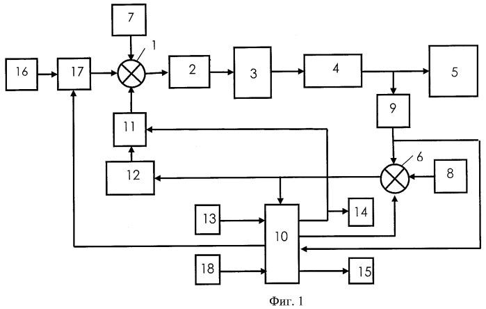 Силокомпенсирующий электропривод сбалансированного манипулятора