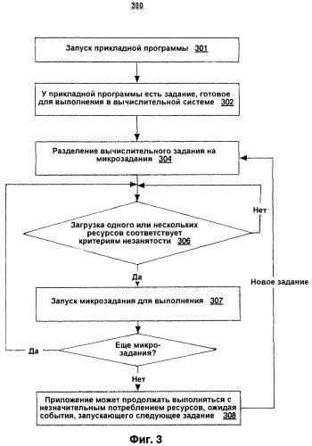 Способ и система для выполнения программных приложений и машиночитаемый носитель