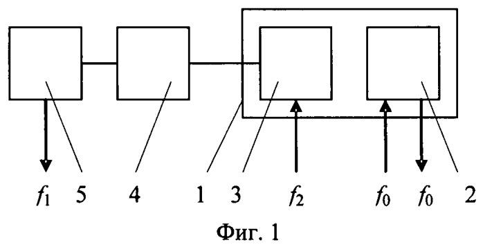 Устройство синхронизации источников оптических сигналов