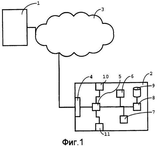 Способ реализации механизма отслеживания состояния в сеансе связи между сервером и клиентской системой