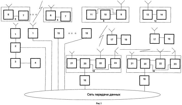 Комбинированная система широкополосного беспроводного доступа
