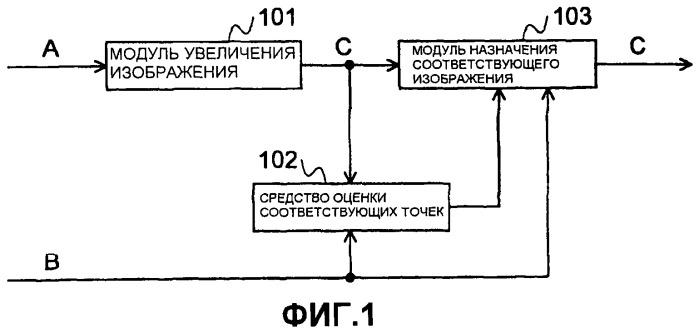 Устройство и способ для формирования изображения, программа для его реализации и носитель информации, который хранит программу