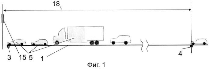 Способ регулирования движения транспортных средств и устройство для его осуществления