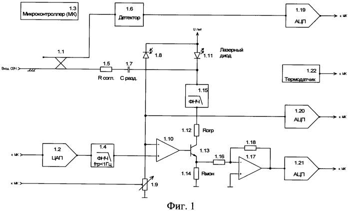 Устройство смещения тока полупроводникового лазера и контроля работоспособности для аналоговых волоконно-оптических линий связи