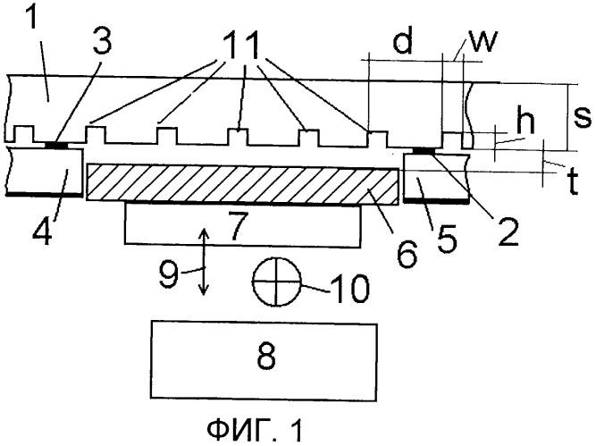Модулятор свч на поверхностных магнитостатических волнах
