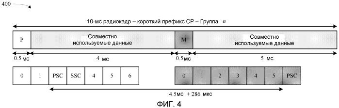 Способ и устройство для поиска соты в ортогональной системе беспроводной связи