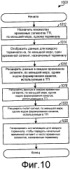 Структура передачи, поддерживающая многопользовательское планирование и mimo передачу
