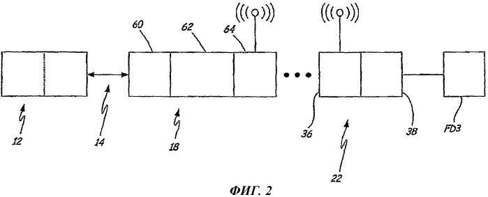 Система управления с переводом домена беспроводного адреса в домен адреса полевого устройства