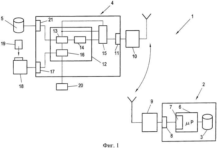 Способ и система для считывания данных из памяти удаленного мобильного устройства