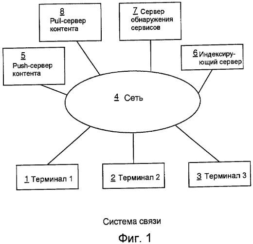 Система и способ для объединения пассивного и активного режимов