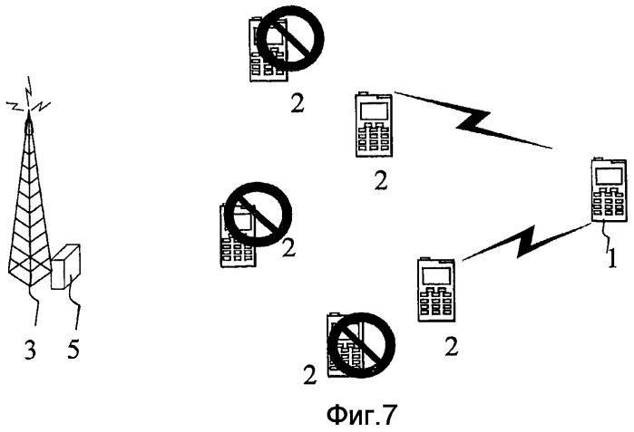 Ретрансляция данных в системе связи