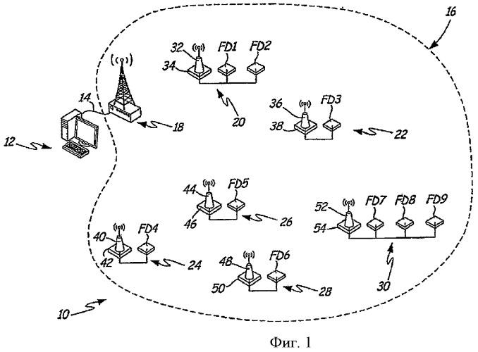 Управление полевым устройством по низковольтным беспроводным сетям