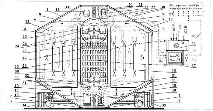 Сушильная конвективная установка камерного типа для сырокопченых и сыровяленых мясных и рыбных изделий с модернизированной системой распределения и кондиционирования воздуха