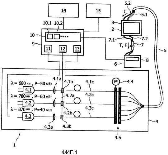 Оптическая отображающая система и способ