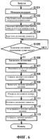Устройство измерения для получения информации о кровяном давлении